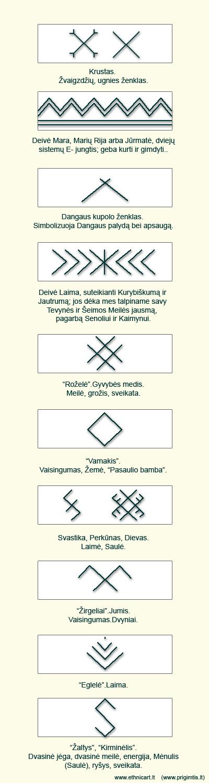 Baltiški ženklai, simbolika